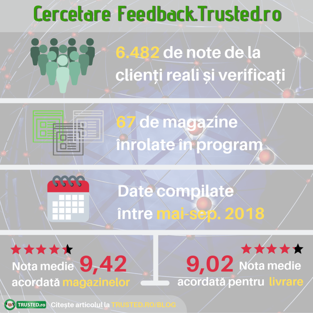 Cercetare-Feedback-Trusted-statistici